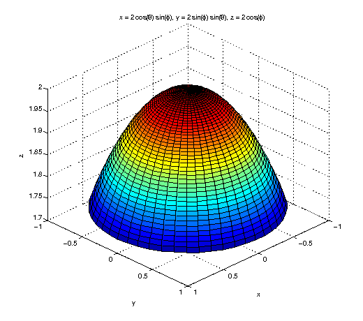 how to write theta in matlab