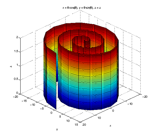 The Justin Guide to Matlab for MATH 241 Part 3